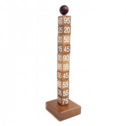 Torre de matemáticas